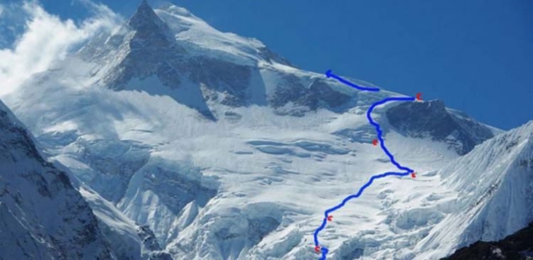 Manaslu High Route Trekking